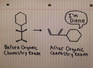 You Know You're PreMed When…